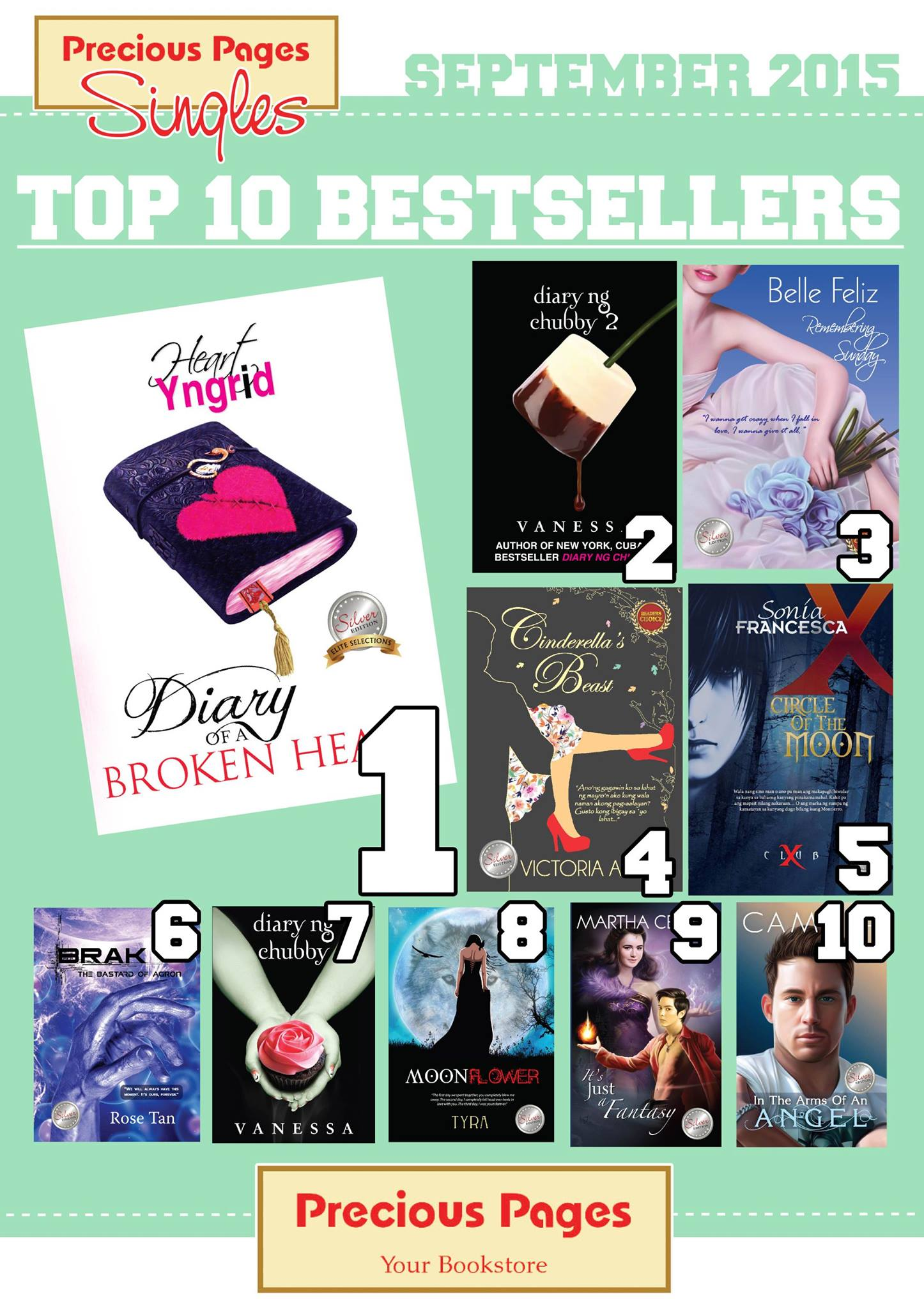 Diary Of A Broken Heart is No. 1!